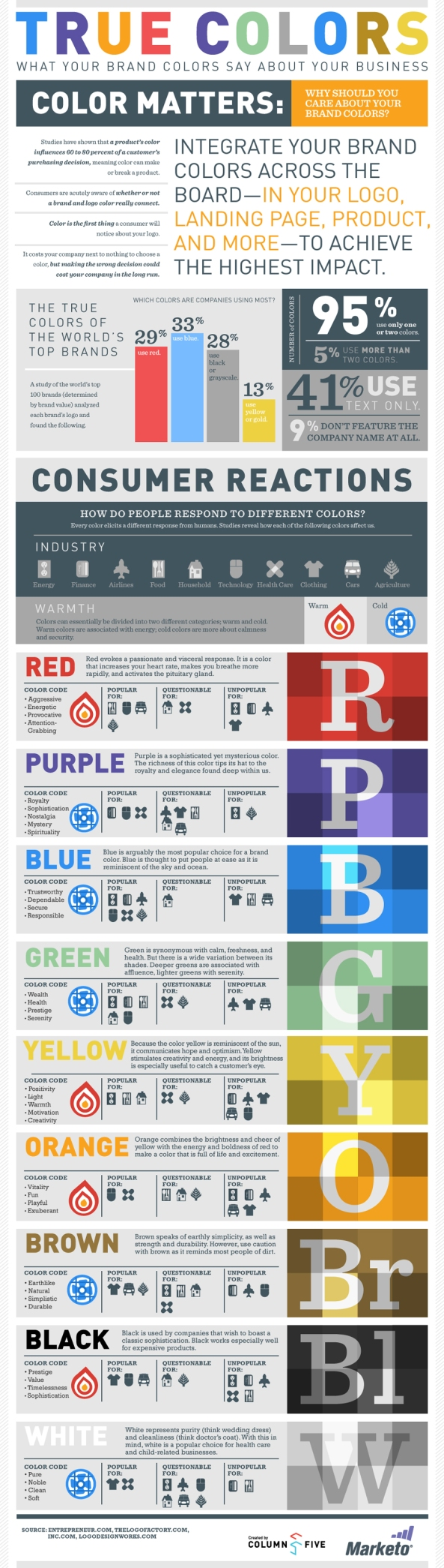 marketo-infographic-true-colors-what-your-brand-colors-say-about-your-business