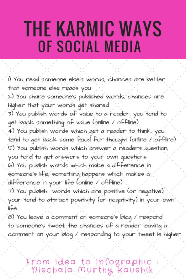 Social Media Karma(4)